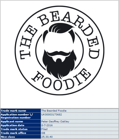 The Bearded Foodie